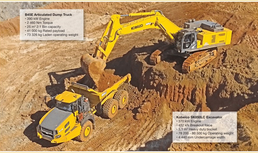 BELL and Kobelco: The Perfect Mining Match now Available from LonAgro